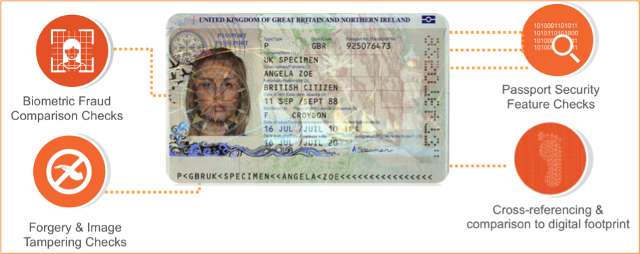 How HooYu checks a passport