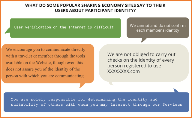 identity fears in sharing economy